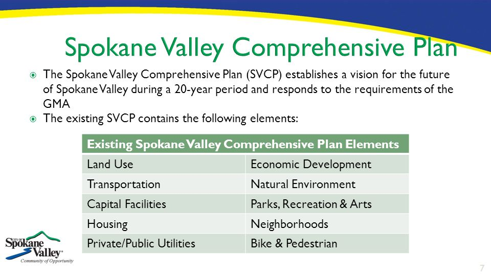 7  The Spokane Valley Comprehensive Plan (SVCP) establishes a vision for the future of Spokane Valley during a 20-year period and responds to the req