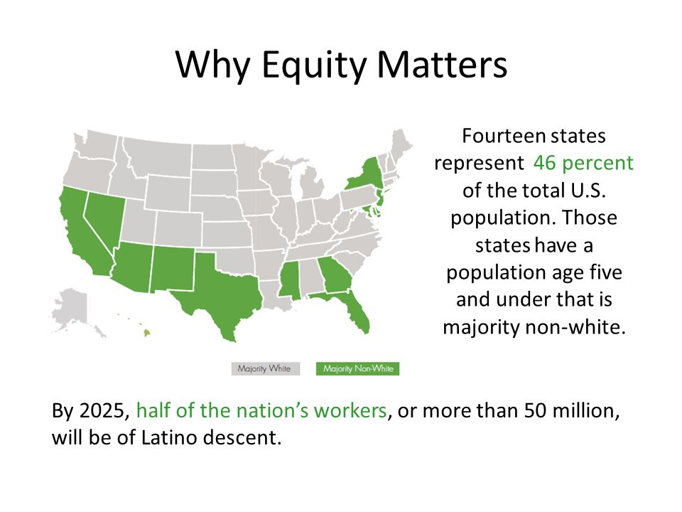 Why Equity Matters Fourteen states represent 46 percent of the total U.S.