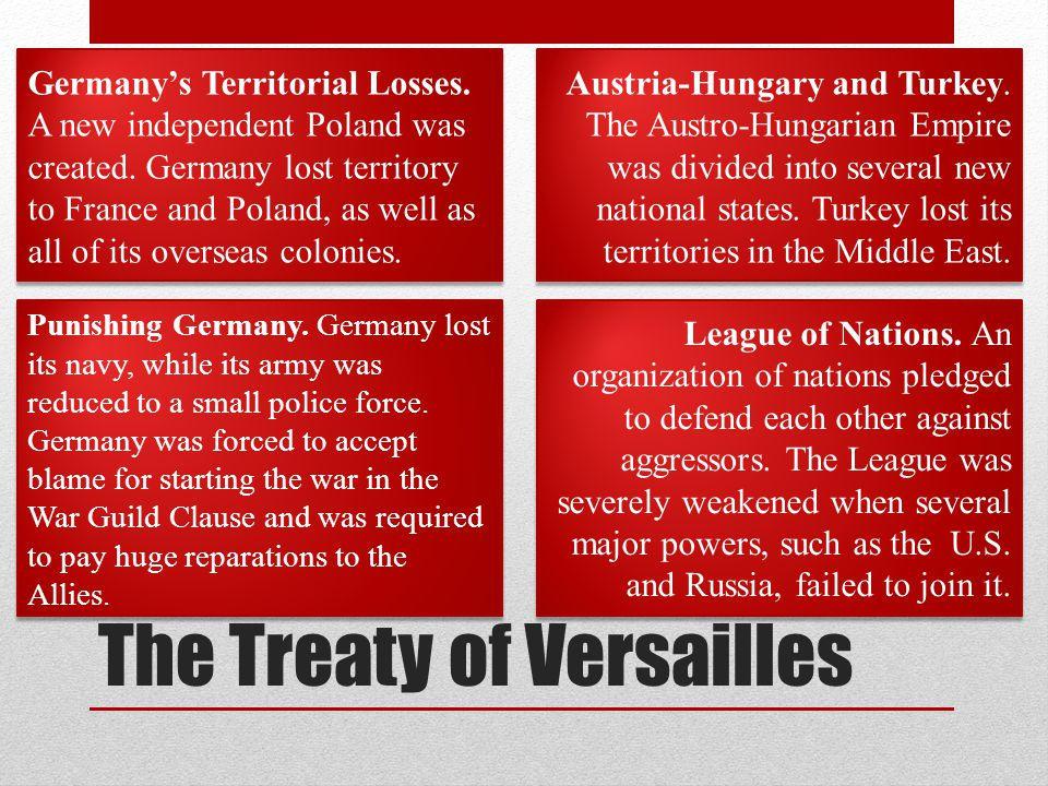 The Treaty of Versailles Germany's Territorial Losses.