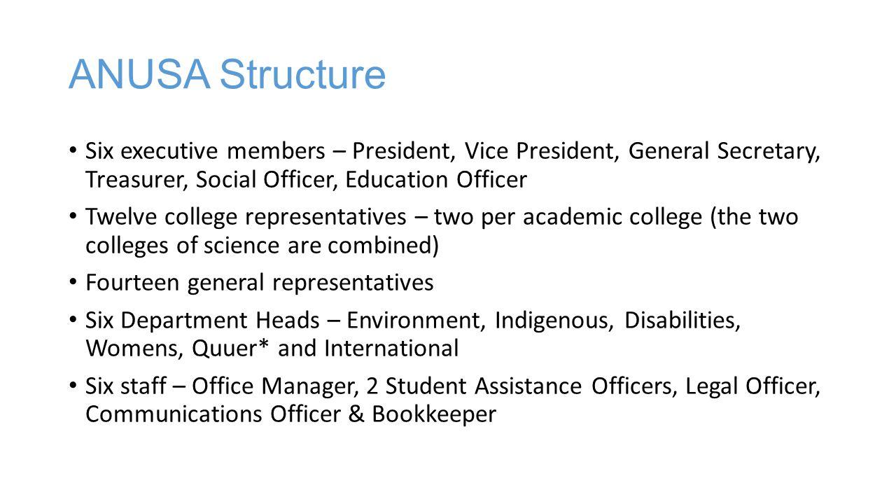 ANUSA Structure Six executive members – President, Vice President, General Secretary, Treasurer, Social Officer, Education Officer Twelve college repr