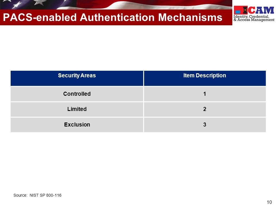10 PACS-enabled Authentication Mechanisms Source: NIST SP 800-116 Security AreasItem Description Controlled1 Limited2 Exclusion3