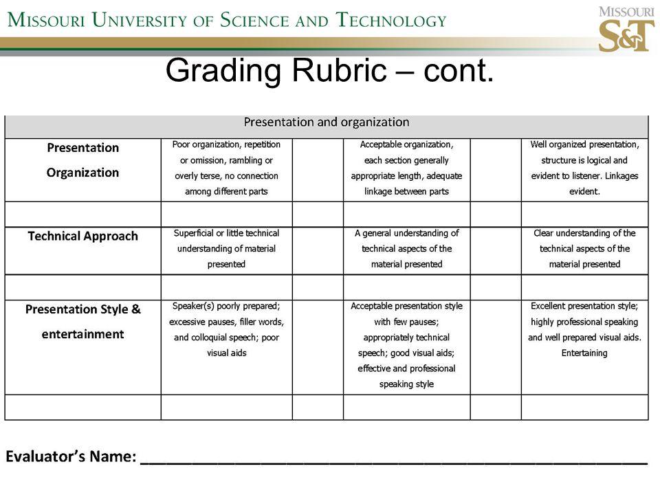 Grading Rubric – cont.