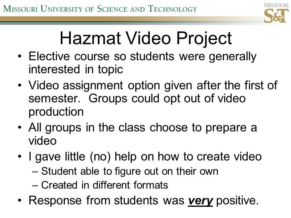 Survey Results – Student Interest Dr.