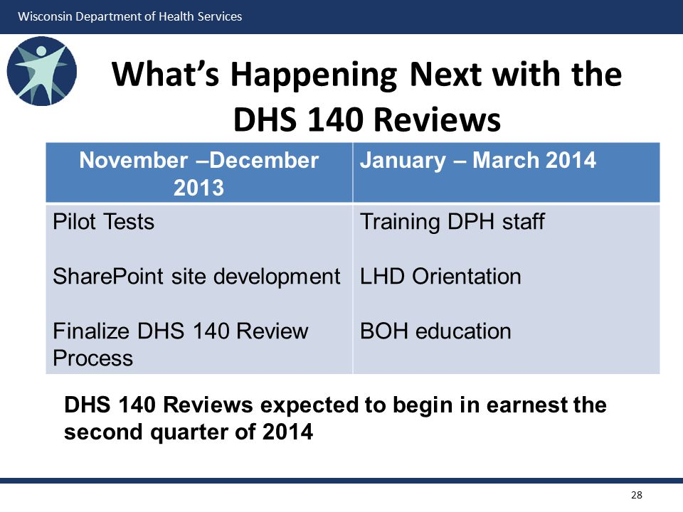Wisconsin Department of Health Services What's Happening Next with the DHS 140 Reviews November –December 2013 January – March 2014 Pilot Tests SharePoint site development Finalize DHS 140 Review Process Training DPH staff LHD Orientation BOH education DHS 140 Reviews expected to begin in earnest the second quarter of 2014 28