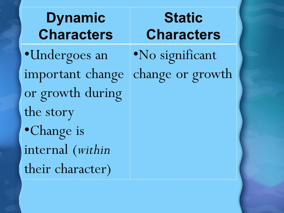 Dynamic Characters Static Characters Undergoes an important change or growth during the story Change is internal (within their character) No significant change or growth