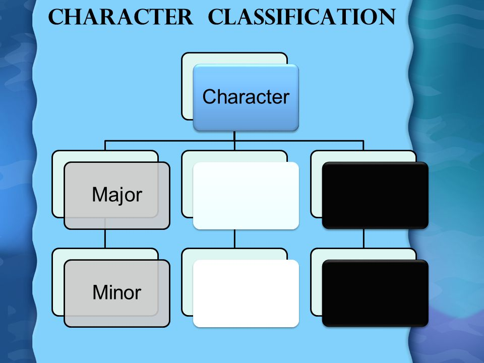 Character Classification CharacterMajorMinor
