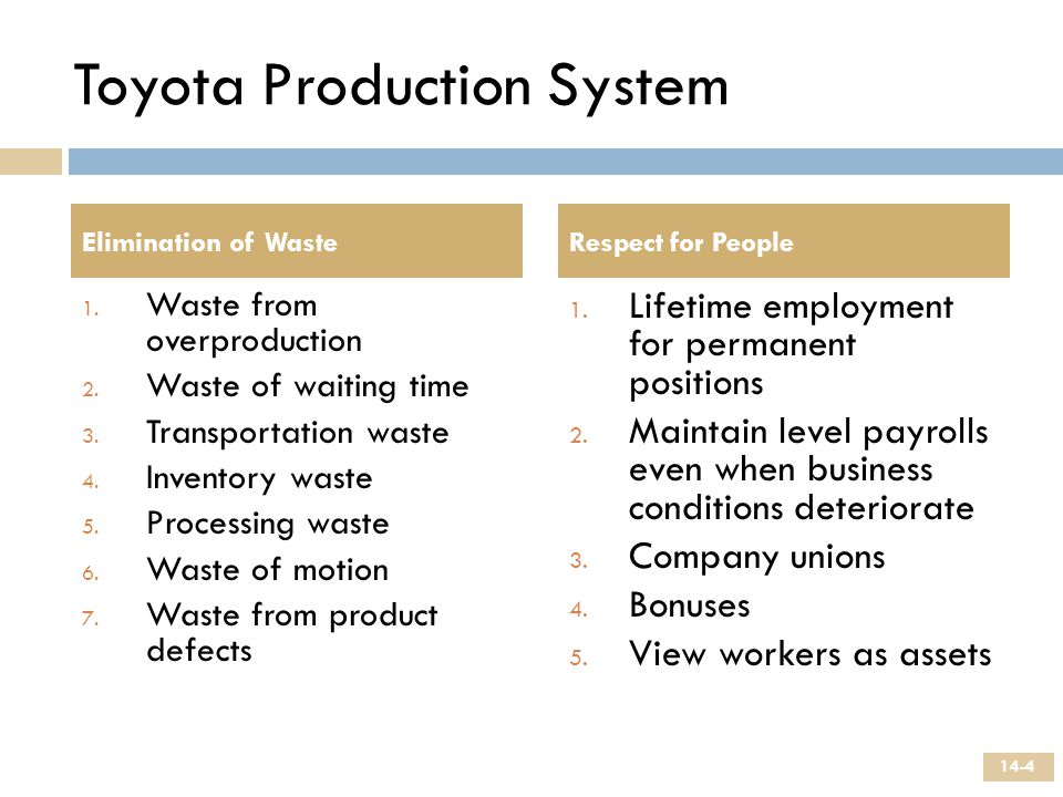 Toyota Production System 1. Waste from overproduction 2. Waste of waiting time 3. Transportation waste 4. Inventory waste 5. Processing waste 6. Waste