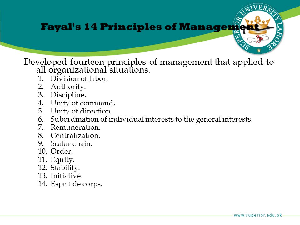 Fayal's 14 Principles of Management Developed fourteen principles of management that applied to all organizational situations. 1.Division of labor. 2.