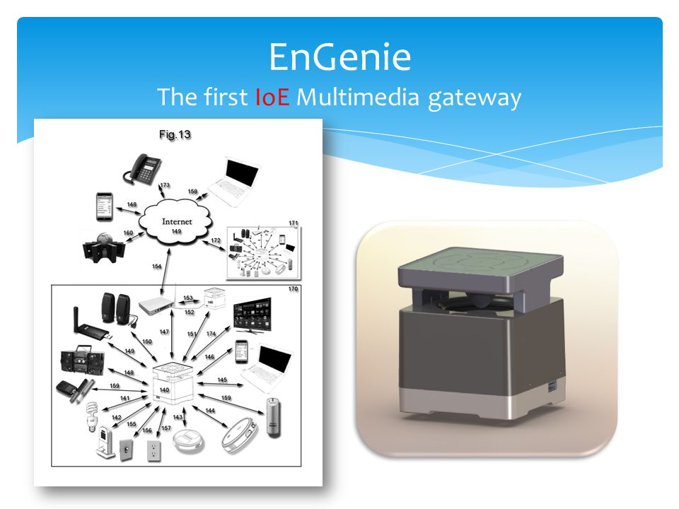 EnGenie The first IoE Multimedia gateway
