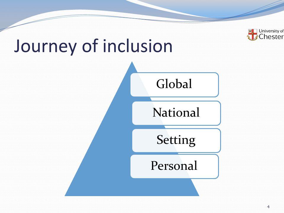 Journey of inclusion GlobalNationalSettingPersonal 4