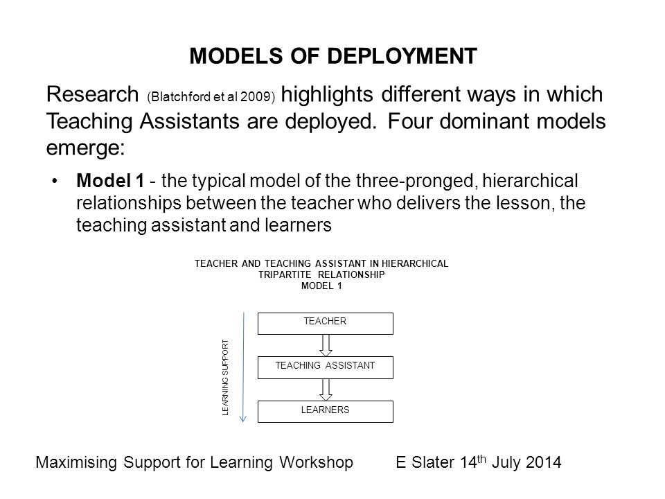 MODELS OF DEPLOYMENT Model 1 - the typical model of the three-pronged, hierarchical relationships between the teacher who delivers the lesson, the tea