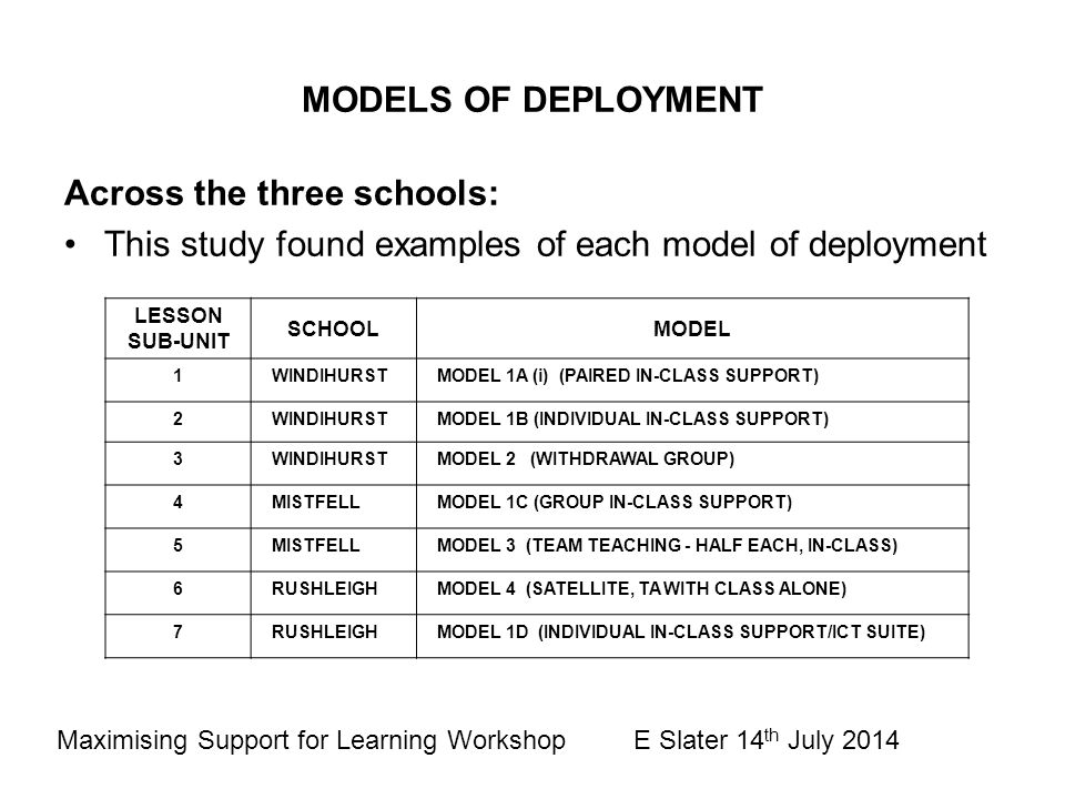 MODELS OF DEPLOYMENT Across the three schools: This study found examples of each model of deployment Maximising Support for Learning Workshop E Slater 14 th July 2014 LESSON SUB-UNIT SCHOOLMODEL 1 WINDIHURST MODEL 1A (i) (PAIRED IN-CLASS SUPPORT) 2 WINDIHURST MODEL 1B (INDIVIDUAL IN-CLASS SUPPORT) 3 WINDIHURST MODEL 2 (WITHDRAWAL GROUP) 4 MISTFELL MODEL 1C (GROUP IN-CLASS SUPPORT) 5 MISTFELL MODEL 3 (TEAM TEACHING - HALF EACH, IN-CLASS) 6 RUSHLEIGH MODEL 4 (SATELLITE, TA WITH CLASS ALONE) 7 RUSHLEIGH MODEL 1D (INDIVIDUAL IN-CLASS SUPPORT/ICT SUITE)