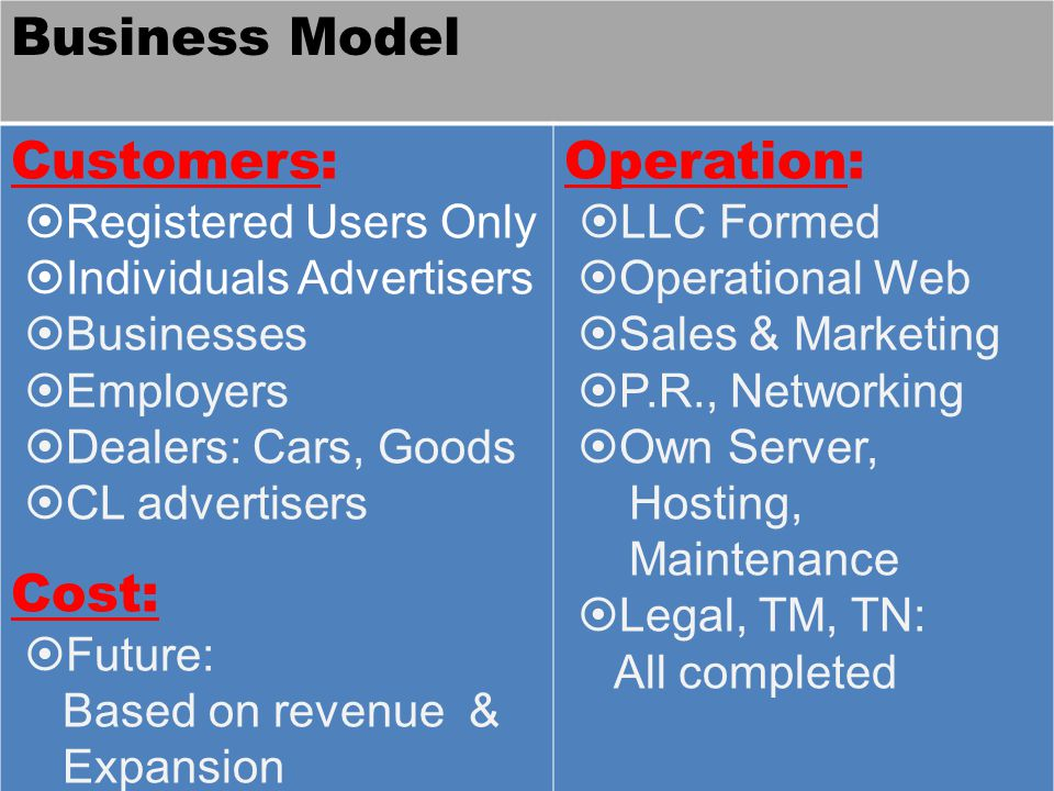 Business Model Customers:  Registered Users Only  Individuals Advertisers  Businesses  Employers  Dealers: Cars, Goods  CL advertisers Cost:  Future: Based on revenue & Expansion Operation:  LLC Formed  Operational Web  Sales & Marketing  P.R., Networking  Own Server, Hosting, Maintenance  Legal, TM, TN: All completed
