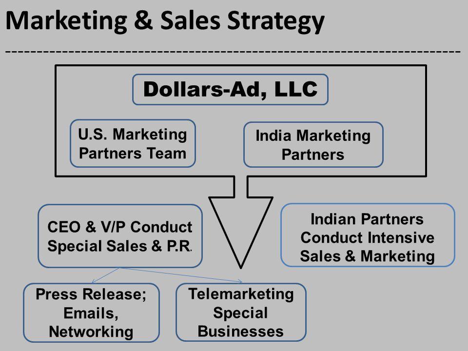 ------------------------------------------------------------------------ Marketing & Sales Strategy Dollars-Ad, LLC U.S.