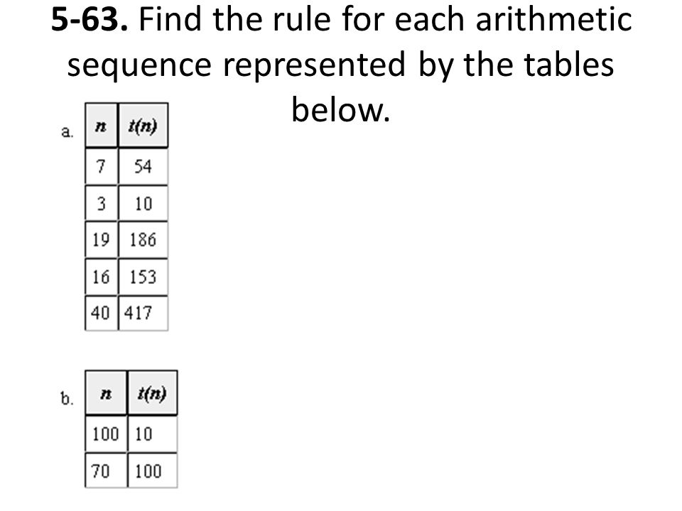 5-63. Find the rule for each arithmetic sequence represented by the tables below.