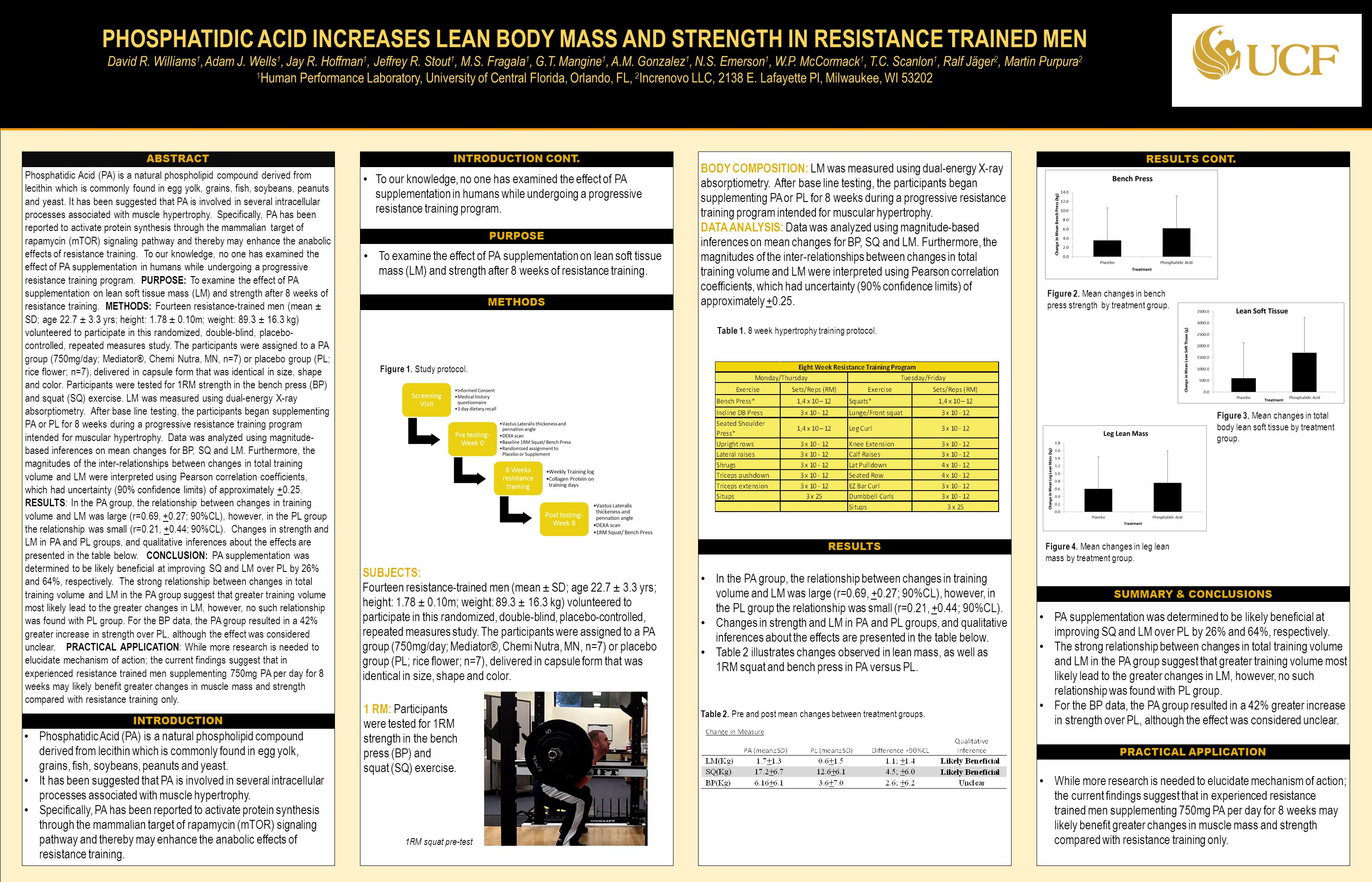 TEMPLATE DESIGN © 2008 www.PosterPresentations.com PHOSPHATIDIC ACID INCREASES LEAN BODY MASS AND STRENGTH IN RESISTANCE TRAINED MEN David R. Williams