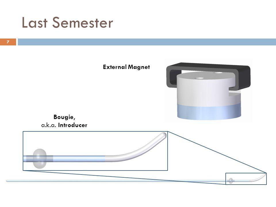 Last Semester 7 Bougie, a.k.a. Introducer External Magnet