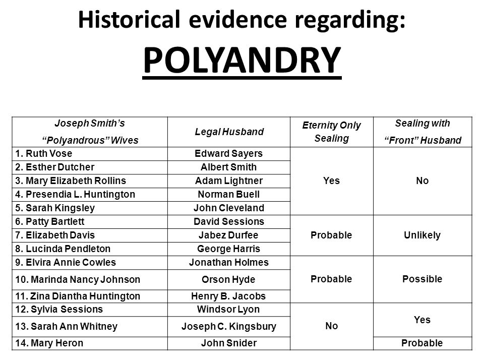 Joseph Smith's Polyandrous Wives Legal Husband Eternity Only Sealing Sealing with Front Husband 1.