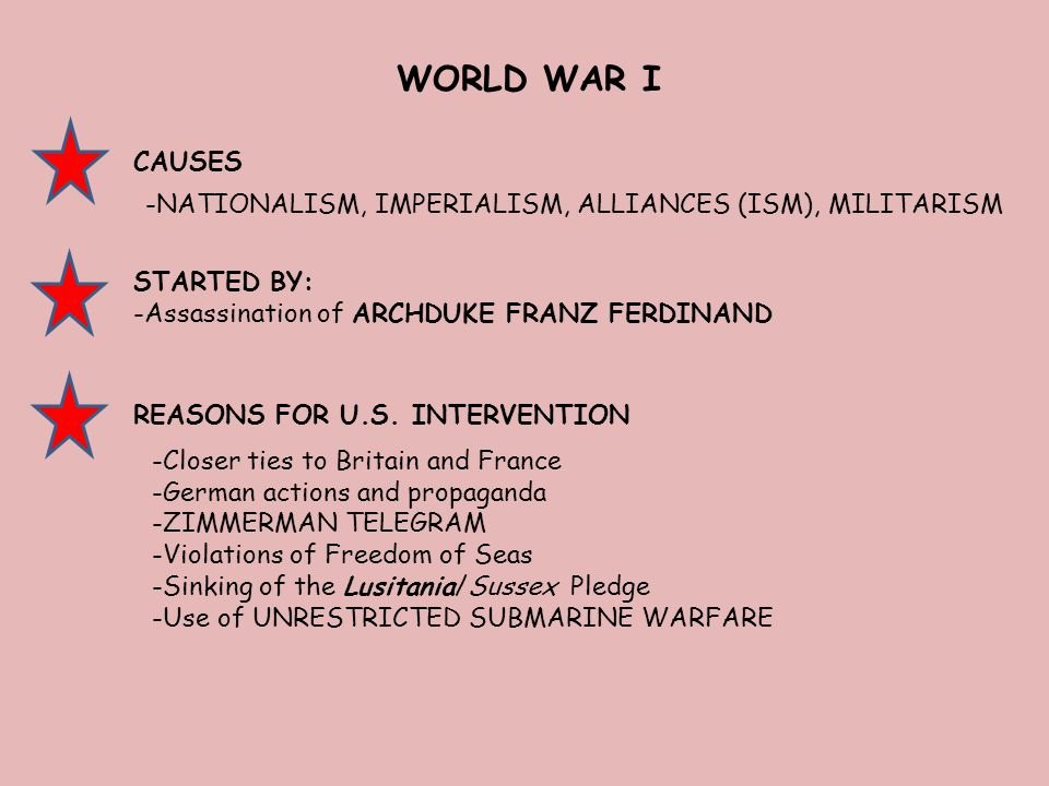 WORLD WAR I CAUSES STARTED BY: -Assassination of ARCHDUKE FRANZ FERDINAND -Closer ties to Britain and France -German actions and propaganda -ZIMMERMAN TELEGRAM -Violations of Freedom of Seas -Sinking of the Lusitania/Sussex Pledge -Use of UNRESTRICTED SUBMARINE WARFARE REASONS FOR U.S.