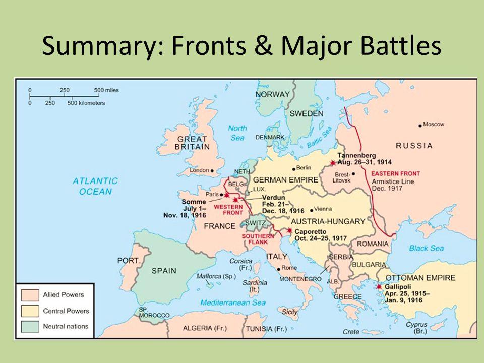 Summary: Fronts & Major Battles