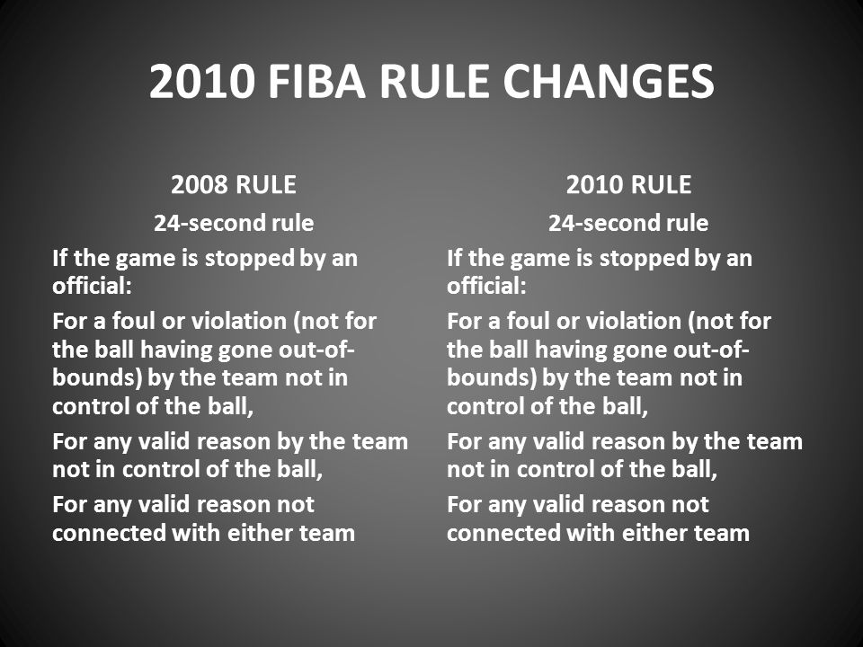 2010 FIBA RULE CHANGES 2008 RULE 24-second rule If the game is stopped by an official: For a foul or violation (not for the ball having gone out-of- bounds) by the team not in control of the ball, For any valid reason by the team not in control of the ball, For any valid reason not connected with either team 2010 RULE 24-second rule If the game is stopped by an official: For a foul or violation (not for the ball having gone out-of- bounds) by the team not in control of the ball, For any valid reason by the team not in control of the ball, For any valid reason not connected with either team