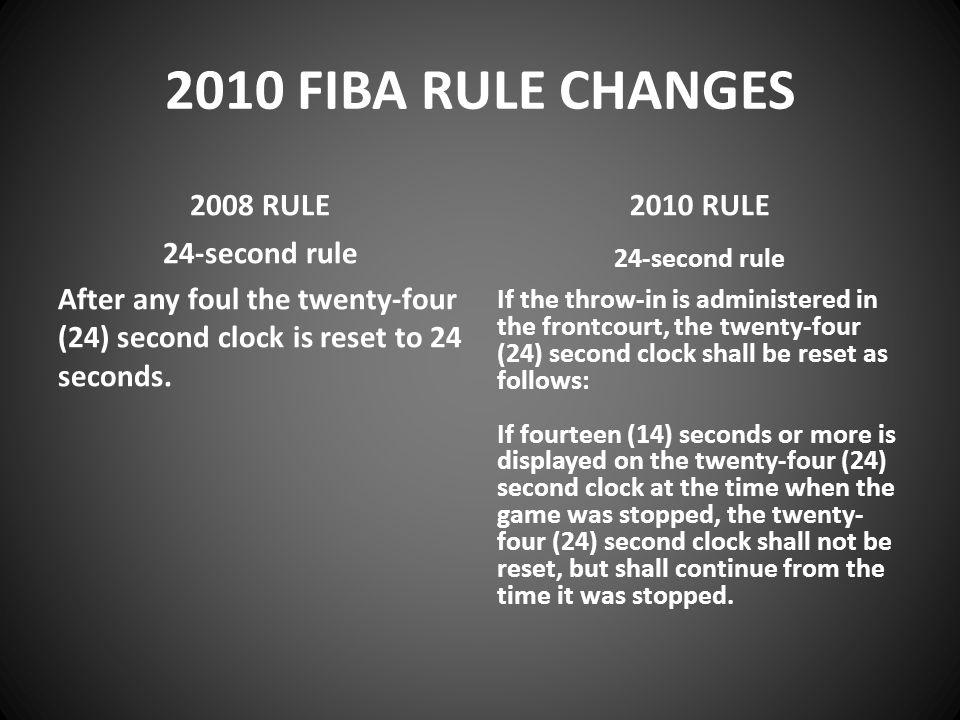 2010 FIBA RULE CHANGES 2008 RULE 24-second rule After any foul the twenty-four (24) second clock is reset to 24 seconds.