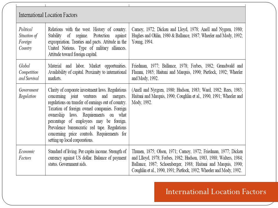 International Location Factors