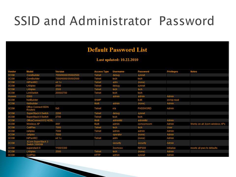 http://www.phenoelit-us.org/dpl/dpl.html How secure are default passwords?