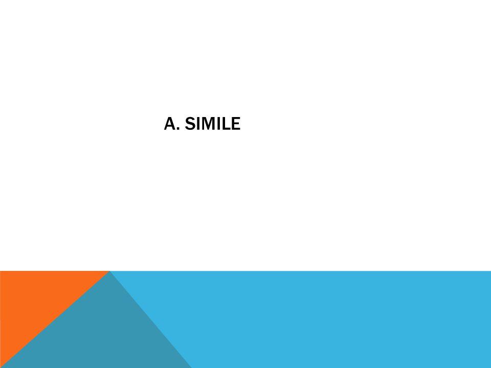 A. SIMILE