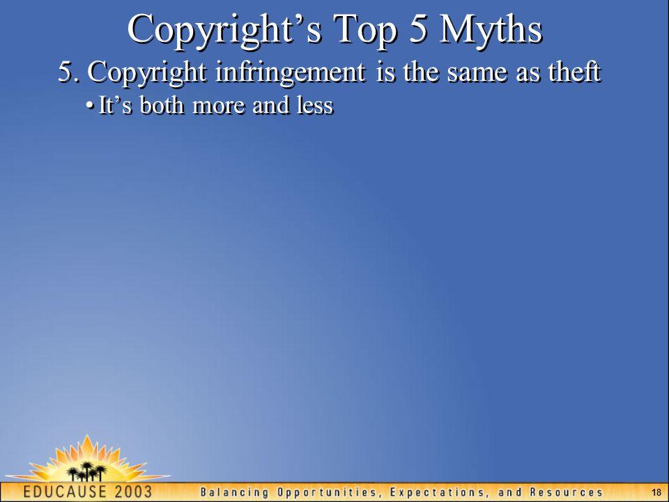 18 Copyright's Top 5 Myths 5.
