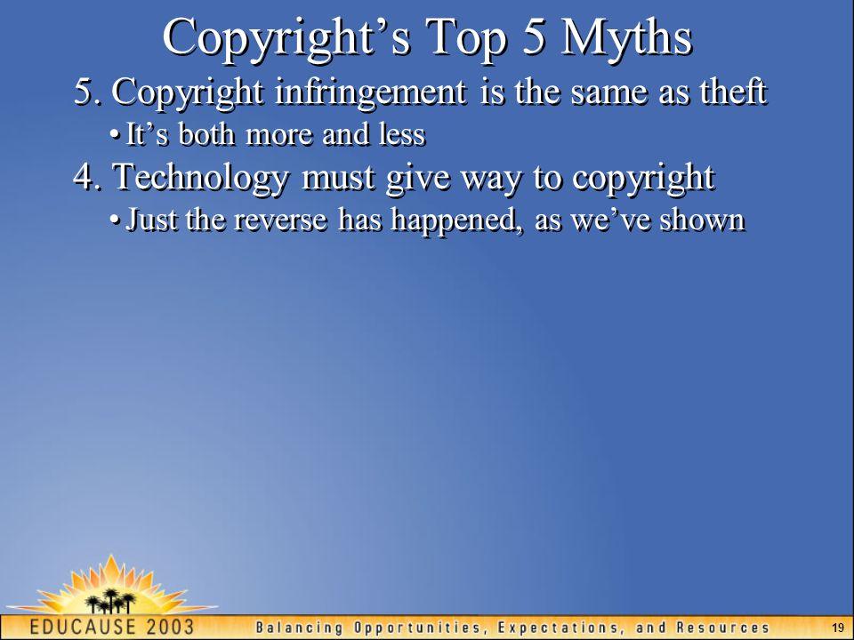 19 Copyright's Top 5 Myths 5.