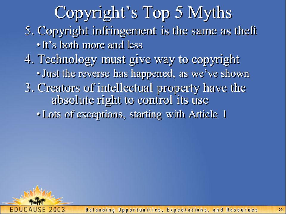 20 Copyright's Top 5 Myths 5.