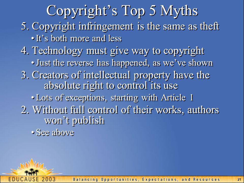 21 Copyright's Top 5 Myths 5.