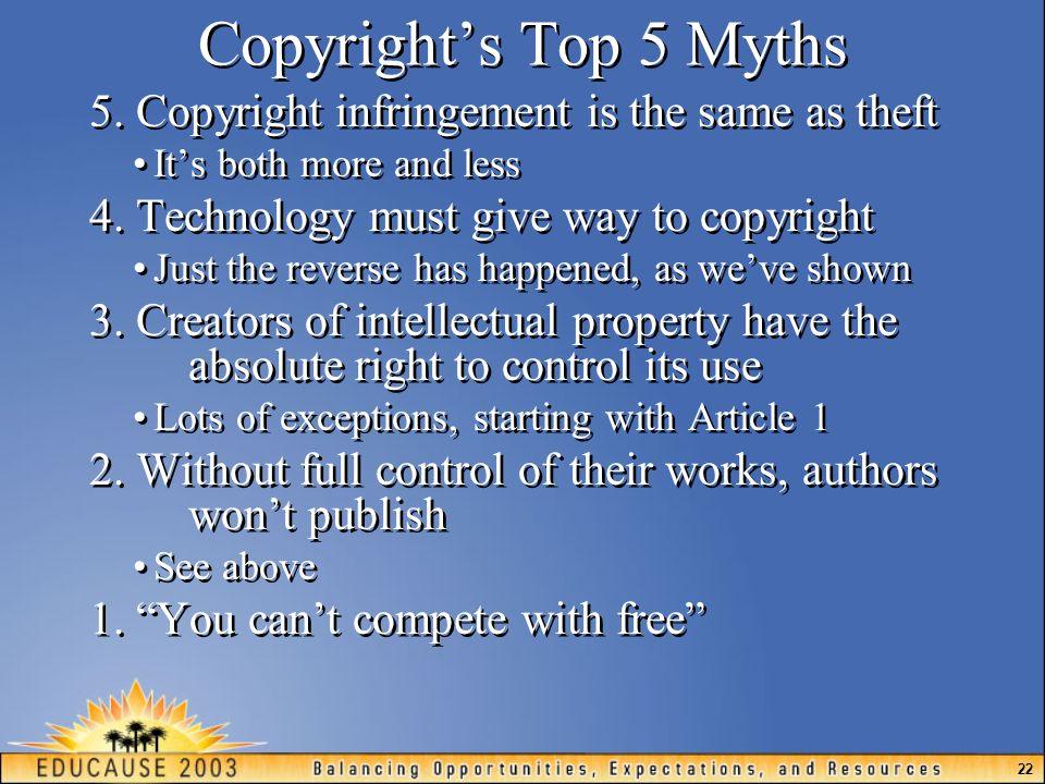 22 Copyright's Top 5 Myths 5.