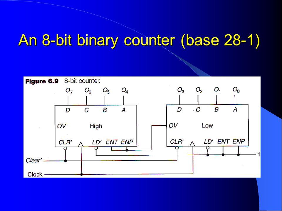 An 8-bit binary counter (base 28-1)