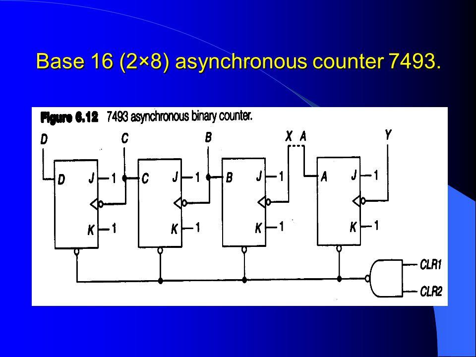Base 16 (2×8) asynchronous counter 7493.