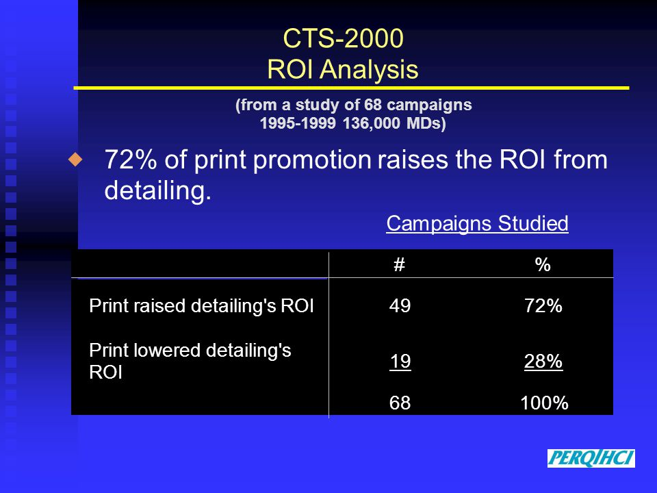 (from a study of 68 campaigns 1995-1999 136,000 MDs) 72% of print promotion raises the ROI from detailing.