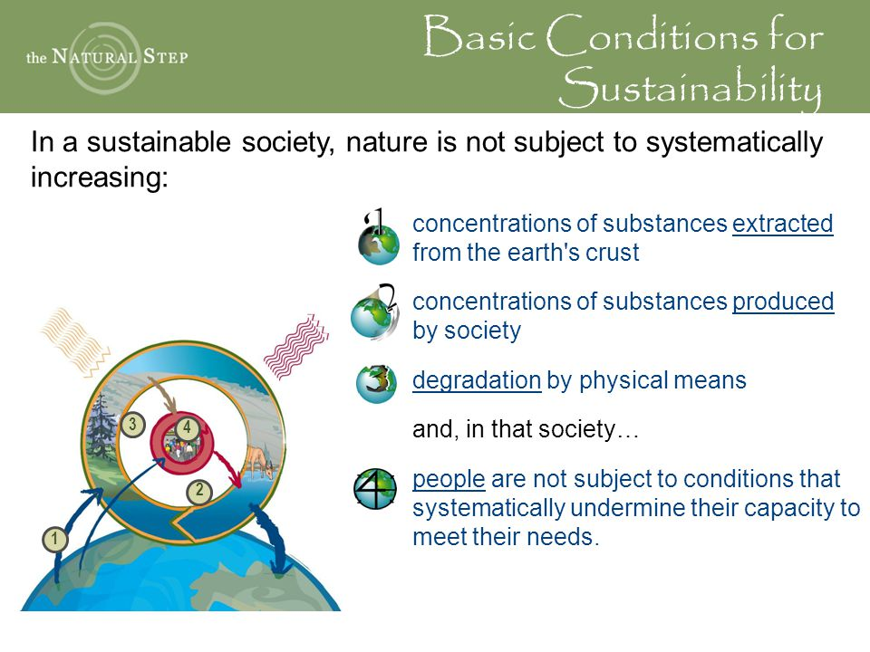Basic Conditions for Sustainability concentrations of substances extracted from the earth s crust concentrations of substances produced by society degradation by physical means and, in that society… people are not subject to conditions that systematically undermine their capacity to meet their needs.