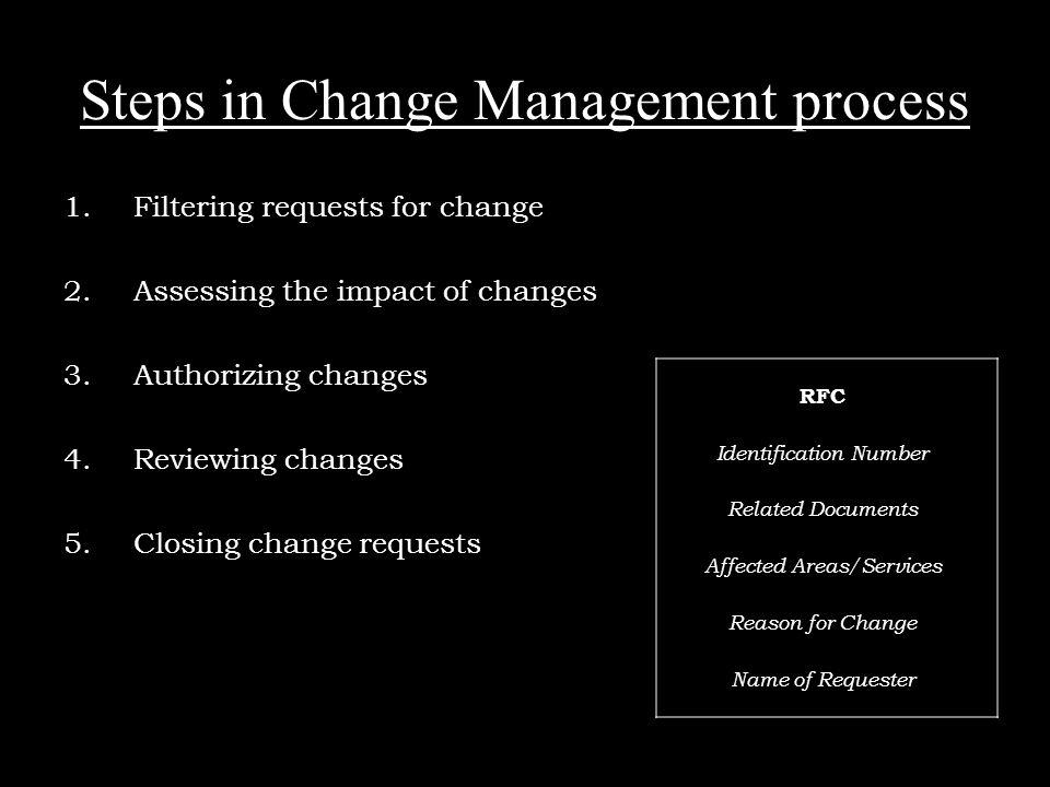 MBA2004225 Steps in Change Management process 1.Filtering requests for change 2.Assessing the impact of changes 3.Authorizing changes 4.Reviewing changes 5.Closing change requests RFC Identification Number Related Documents Affected Areas/Services Reason for Change Name of Requester