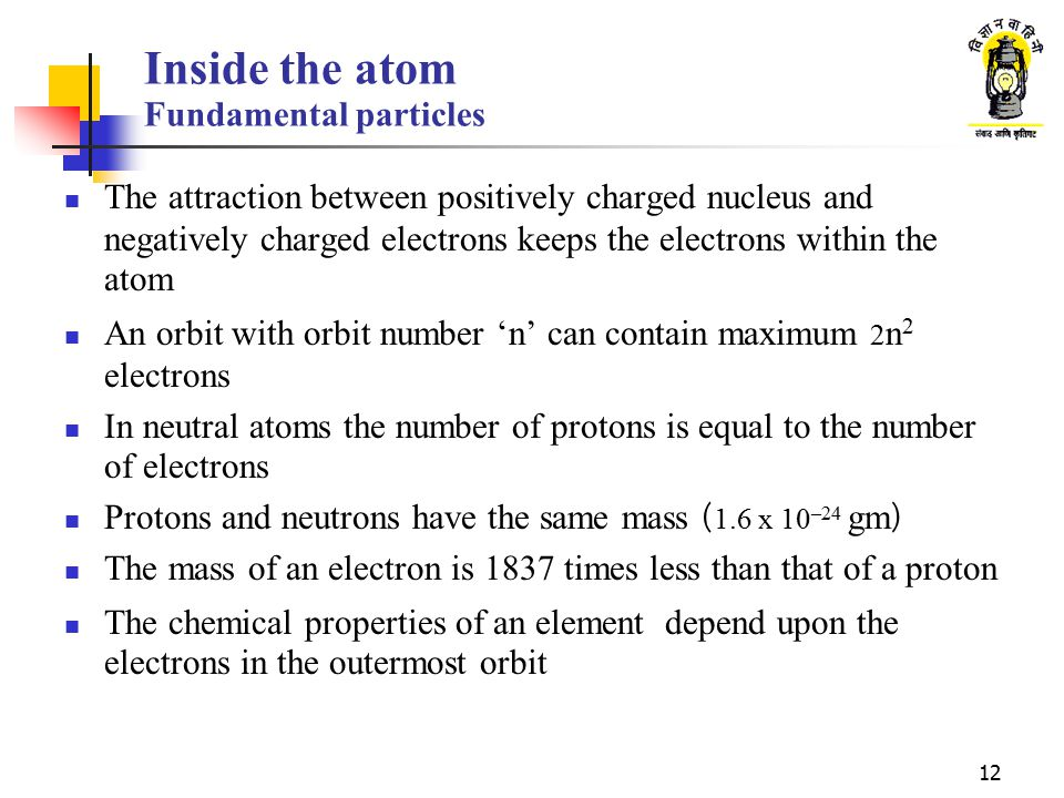 12 Inside the atom Fundamental particles The attraction between positively charged nucleus and negatively charged electrons keeps the electrons within