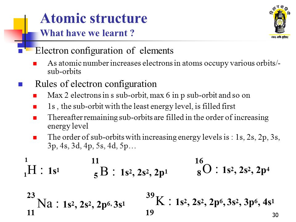 30 Atomic structure What have we learnt ? Electron configuration of elements As atomic number increases electrons in atoms occupy various orbits/- sub