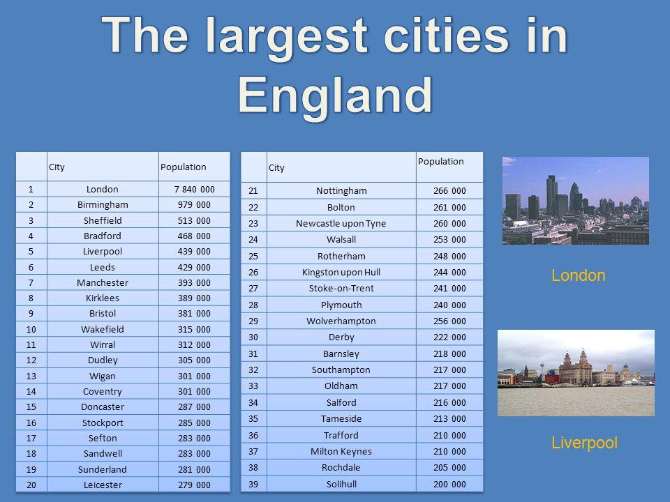 London Liverpool