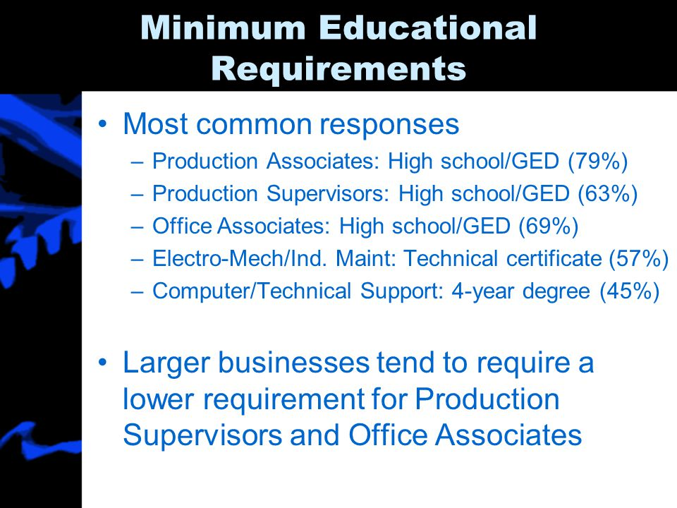 Minimum Educational Requirements Most common responses –Production Associates: High school/GED (79%) –Production Supervisors: High school/GED (63%) –Office Associates: High school/GED (69%) –Electro-Mech/Ind.