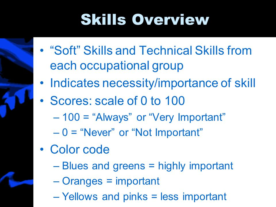 Skills Overview Soft Skills and Technical Skills from each occupational group Indicates necessity/importance of skill Scores: scale of 0 to 100 –100 = Always or Very Important –0 = Never or Not Important Color code –Blues and greens = highly important –Oranges = important –Yellows and pinks = less important