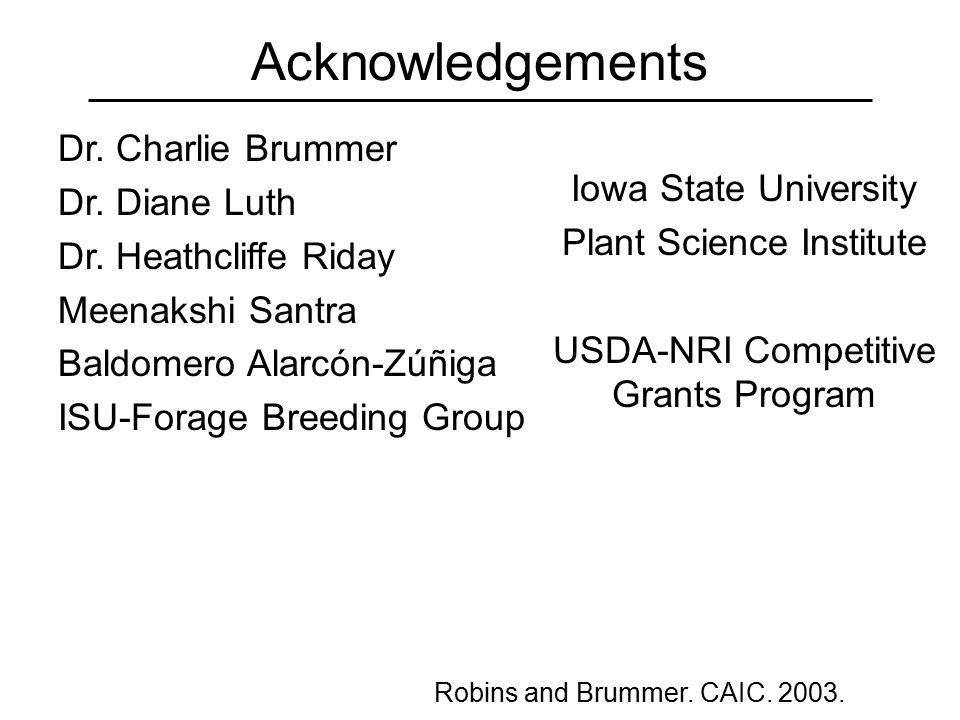 Dr. Charlie Brummer Dr. Diane Luth Dr.