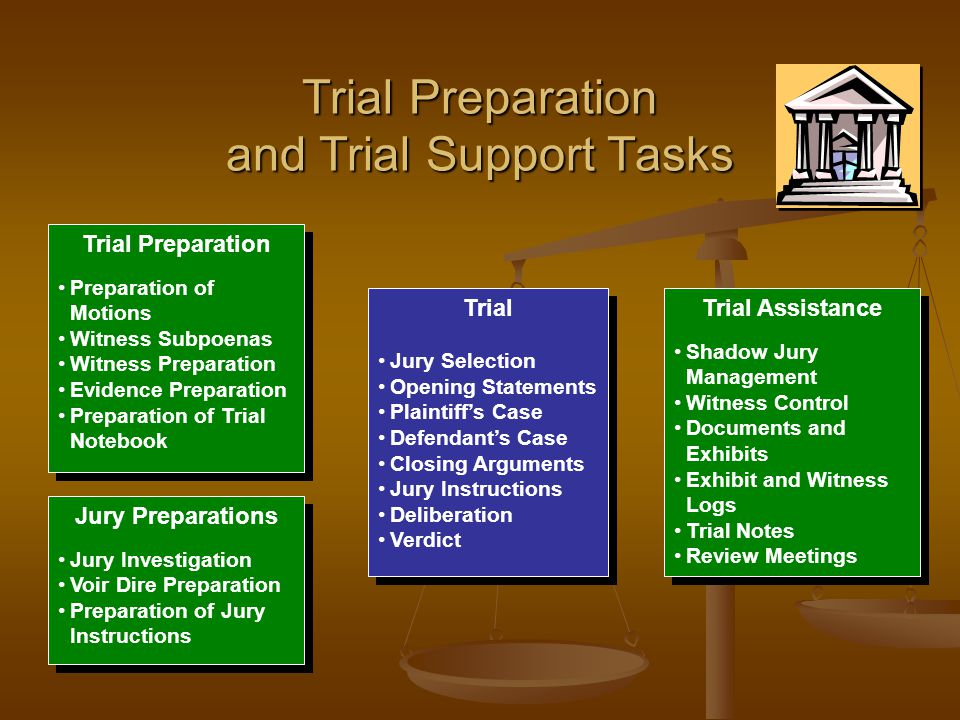 Outline of Trial Notebook  Section One: Reference  Section Two: Pleadings and Pretrial  Section Three: Last-Minute Motions  Section Four: Voir Dire (Jury Selection)  Section Five: Opening Statement  Section Six: Outline of Order of Proof and Opponent's Proof  Section Seven: Witness Examination Example – Exhibit 11:4  Section One: Reference  Section Two: Pleadings and Pretrial  Section Three: Last-Minute Motions  Section Four: Voir Dire (Jury Selection)  Section Five: Opening Statement  Section Six: Outline of Order of Proof and Opponent's Proof  Section Seven: Witness Examination Example – Exhibit 11:4