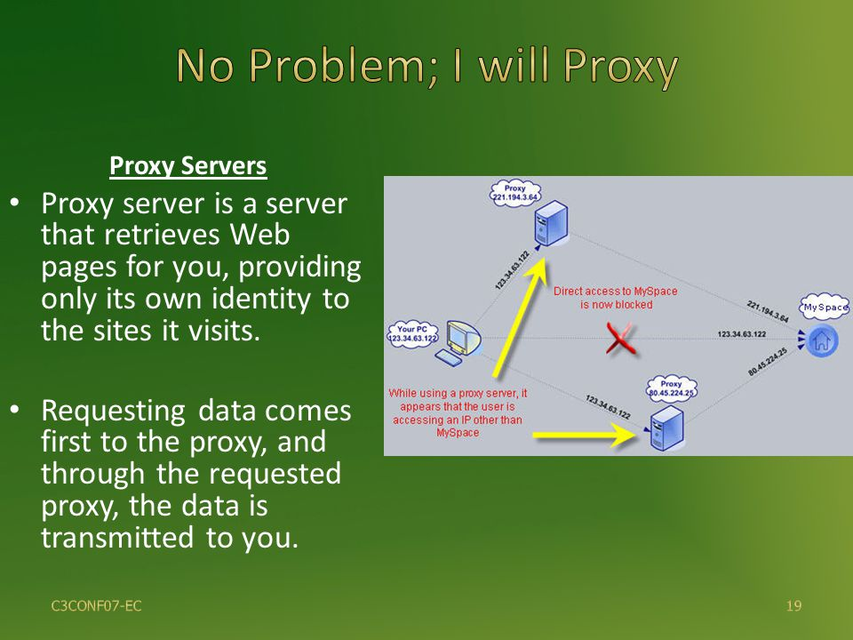 Proxy Servers Proxy server is a server that retrieves Web pages for you, providing only its own identity to the sites it visits.