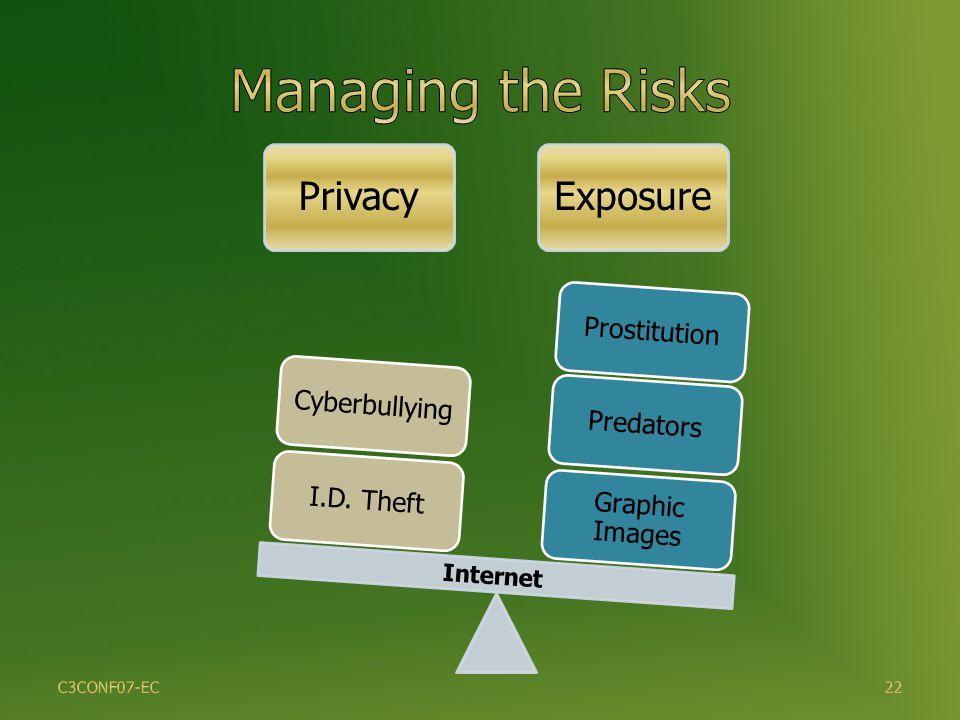 PrivacyExposure Graphic Images PredatorsProstitutionI.D. TheftCyberbullying Internet 22C3CONF07-EC