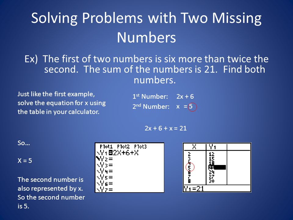 Solving Problems with Two Missing Numbers Ex) The first of two numbers is six more than twice the second. The sum of the numbers is 21. Find both numb