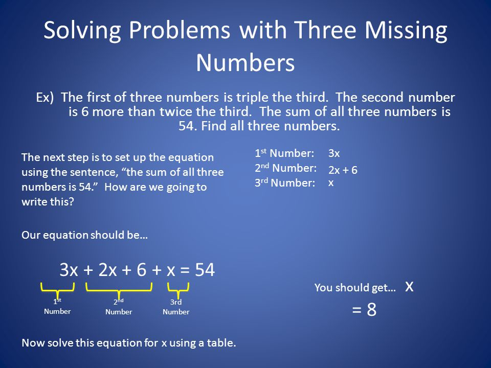 Solving Problems with Three Missing Numbers Ex) The first of three numbers is triple the third. The second number is 6 more than twice the third. The